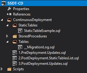SQL Server Data Tools - Continuous Deployment project template